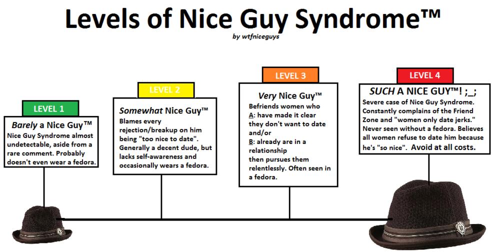 Dating ugly nice guy
